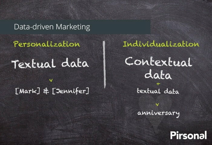 Difference Between Marketing Personalization and Marketing Individualization