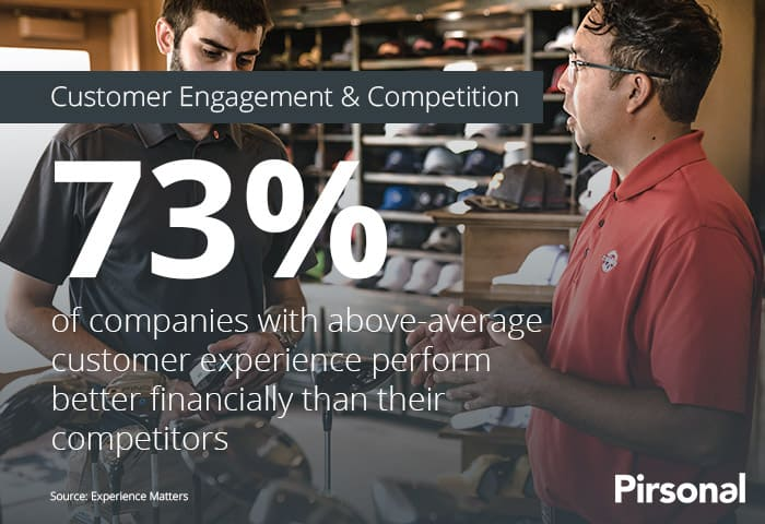 Customer Engagement and Competition