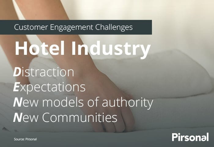 Customer Engagement Challenges in the Hotel Industry