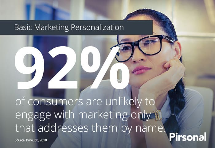 Infographic about using a name for personalized emails