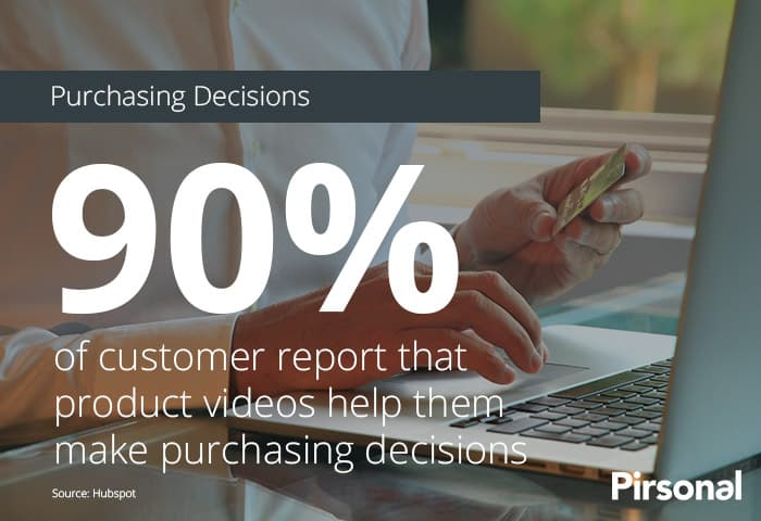 90% of customers report that product videos help them make purchasing decisions